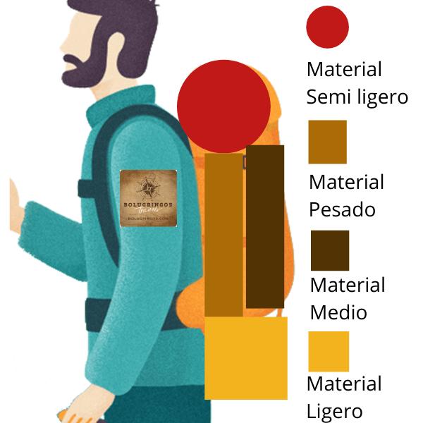 como organiza la mochila de viaje